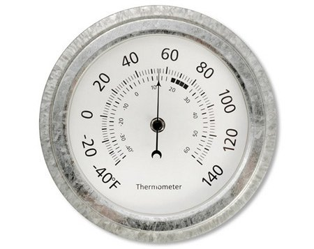 Christmas gifts for gardeners thermometer